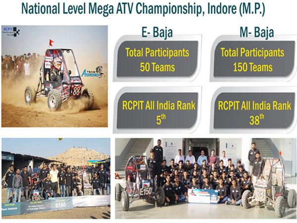 National Level Mega ATV Championship