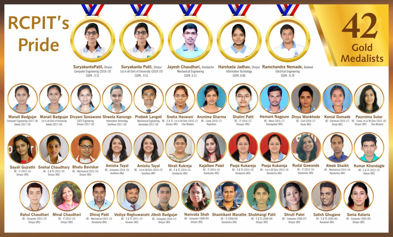 RCPIT Gold Medals And Rankers