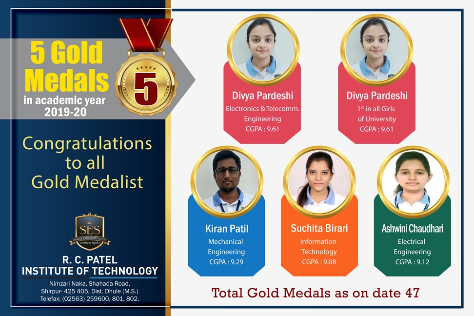 Gold Medals of Academic Year 2019-20