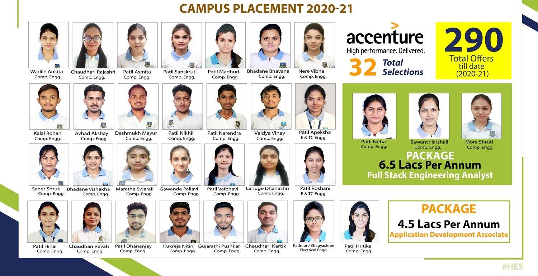 Accenture Campus Placement 2021 Batch