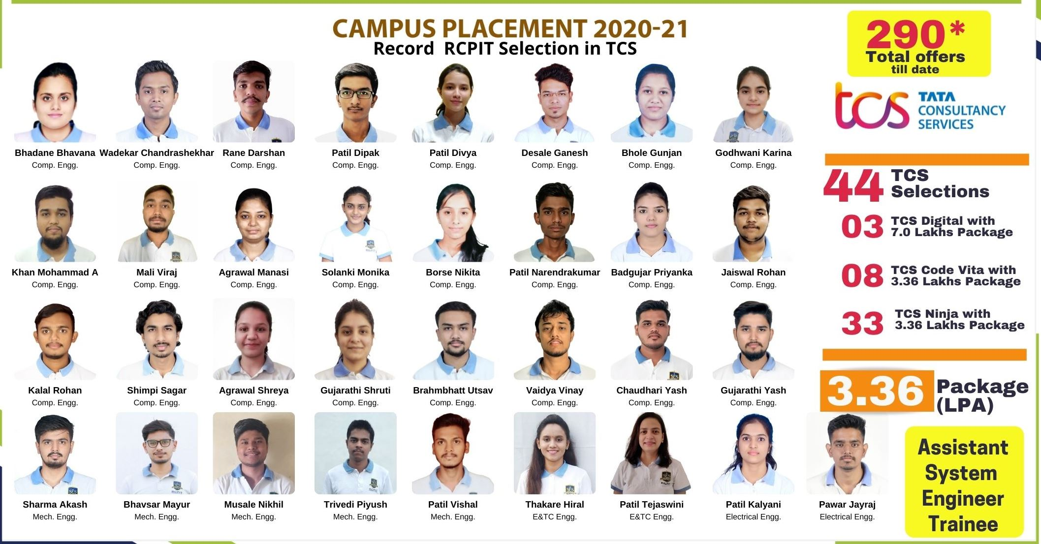 TCS Campus Selection 2020-21