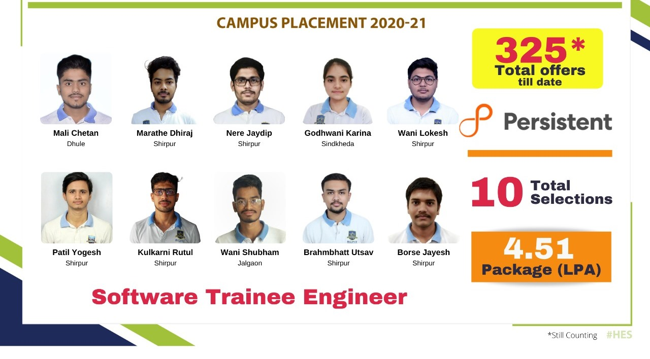 Persistent Campus Placement 2020-21