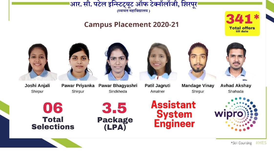 Wipro Campus Placement 2020-21